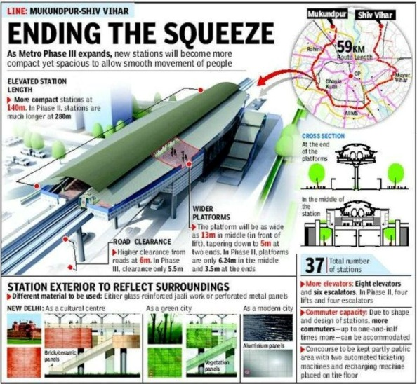 Mukundpur-Shiv Vihar Station Infographic - photo copyright Times of India
