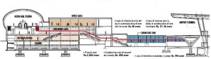 Station Schematic - Courtesy: The Hindu - view larger image