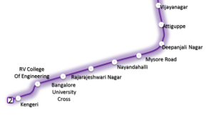 Route map from Mysore Road to Kengri - Courtesy Wikimedia - view full Phase 2 map