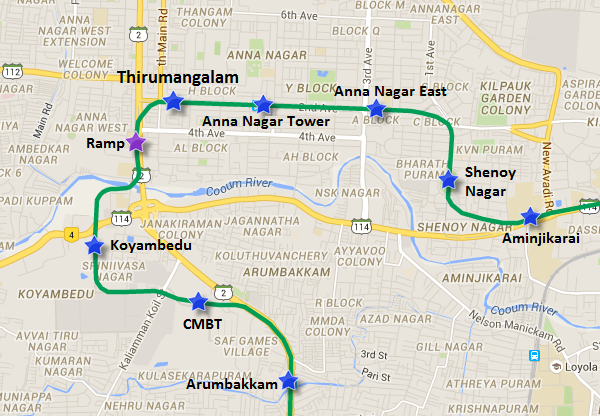 Route of