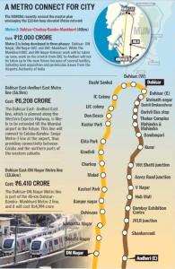 Graphic courtesy: The Hindustan Times, Mumbai Edition