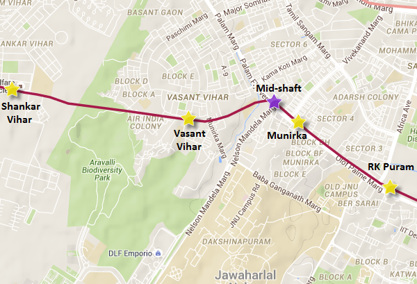 Alignment of Magenta line with station and RKP mid-shaft's location