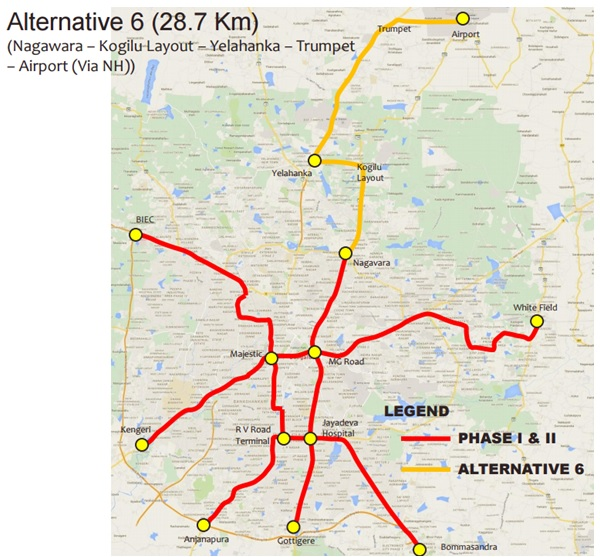 Alignment of proposal #6 - Source: BMRCL