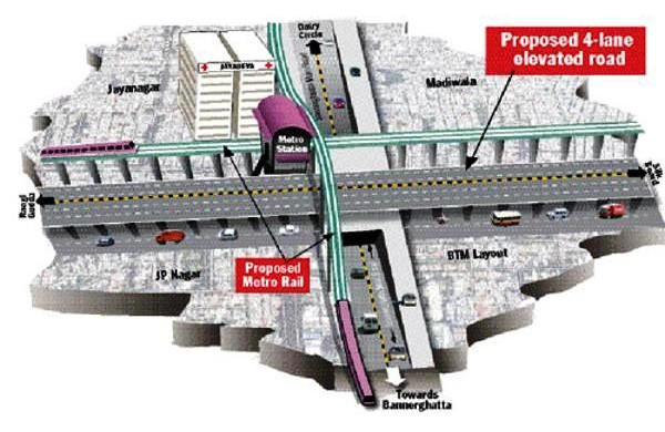 Jayadeva Interchange - photo: Bangalore Mirror, used under Creative Commons License (By 2.0)